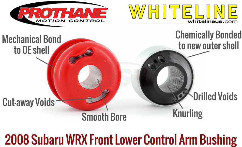 Prothane vs Whiteline WRXcompare