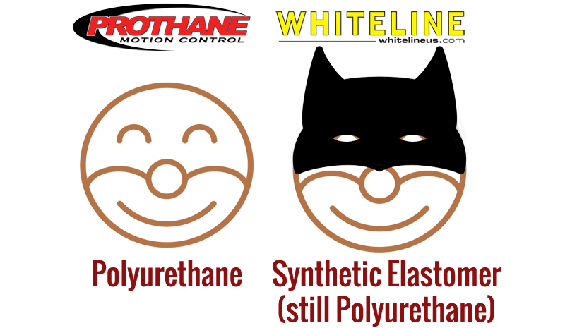 Prothane vs Whiteline nomenclature