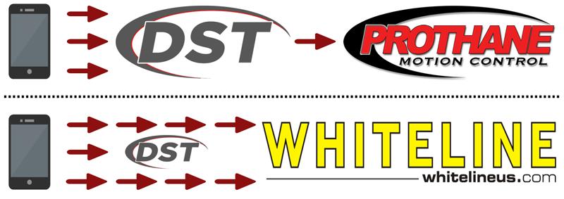 Prothane vs Whiteline Tech Support
