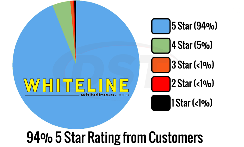 whiteline reviews breakdown