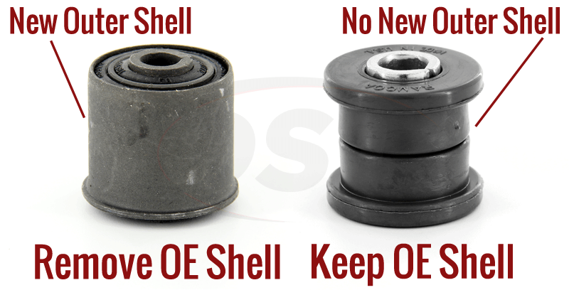 Burn Out Bushings Keep Shell