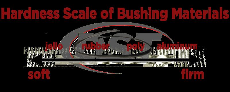 Rubber Vs Polyurethane Scale