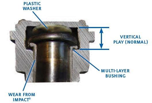 ram ball joint cross section