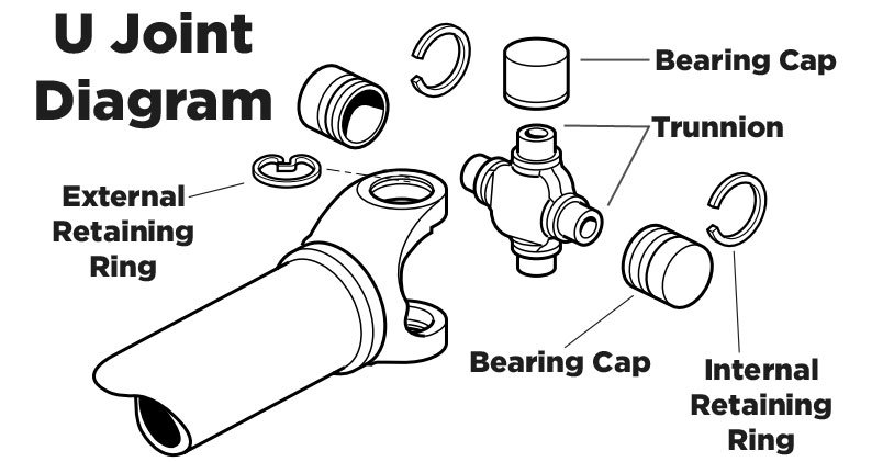 universal joint diagram
