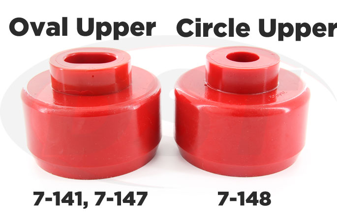 oval and circle uppers