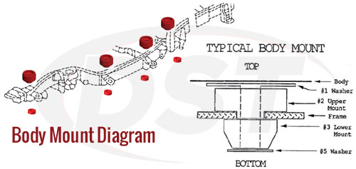 Body Mount Arm Diagram