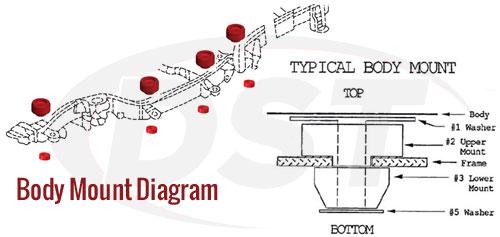Body Mount Arm Diagram