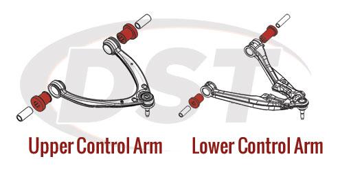 Control Arm Diagram