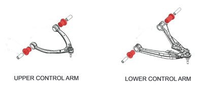 Control Arm Diagram