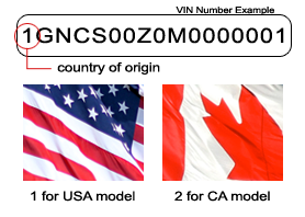 VIN Country Code Example