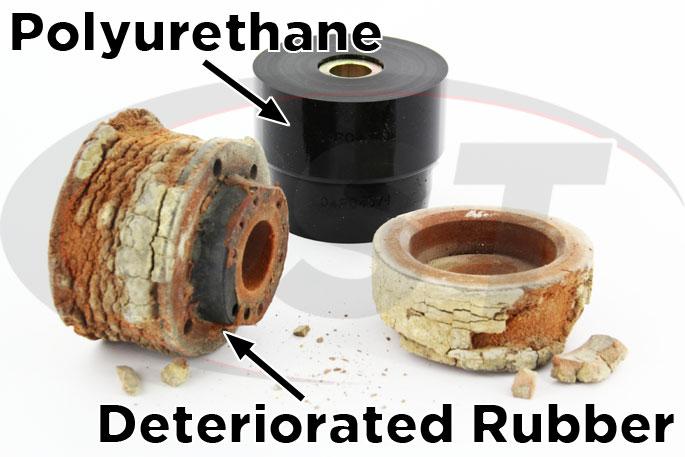 polyurethane vs rubber bushings