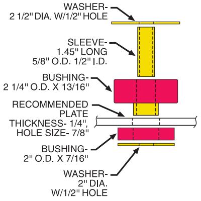 ES94101 dimensions