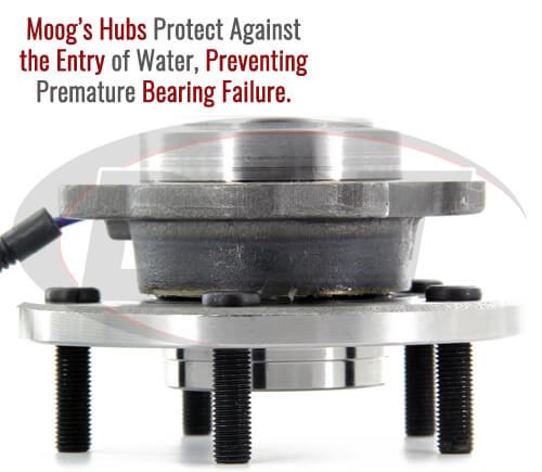 Moog wheel hub assemblies B