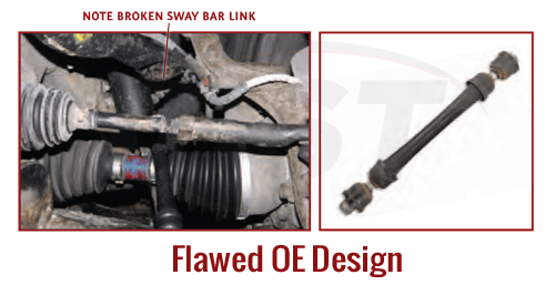 Moog Problem Solver Bulletins: Sway Bar Endlinks