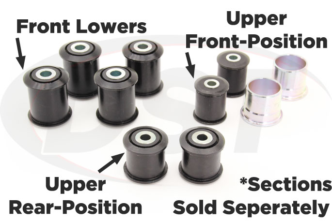 whiteline front control arm bushings for jeep wranglers