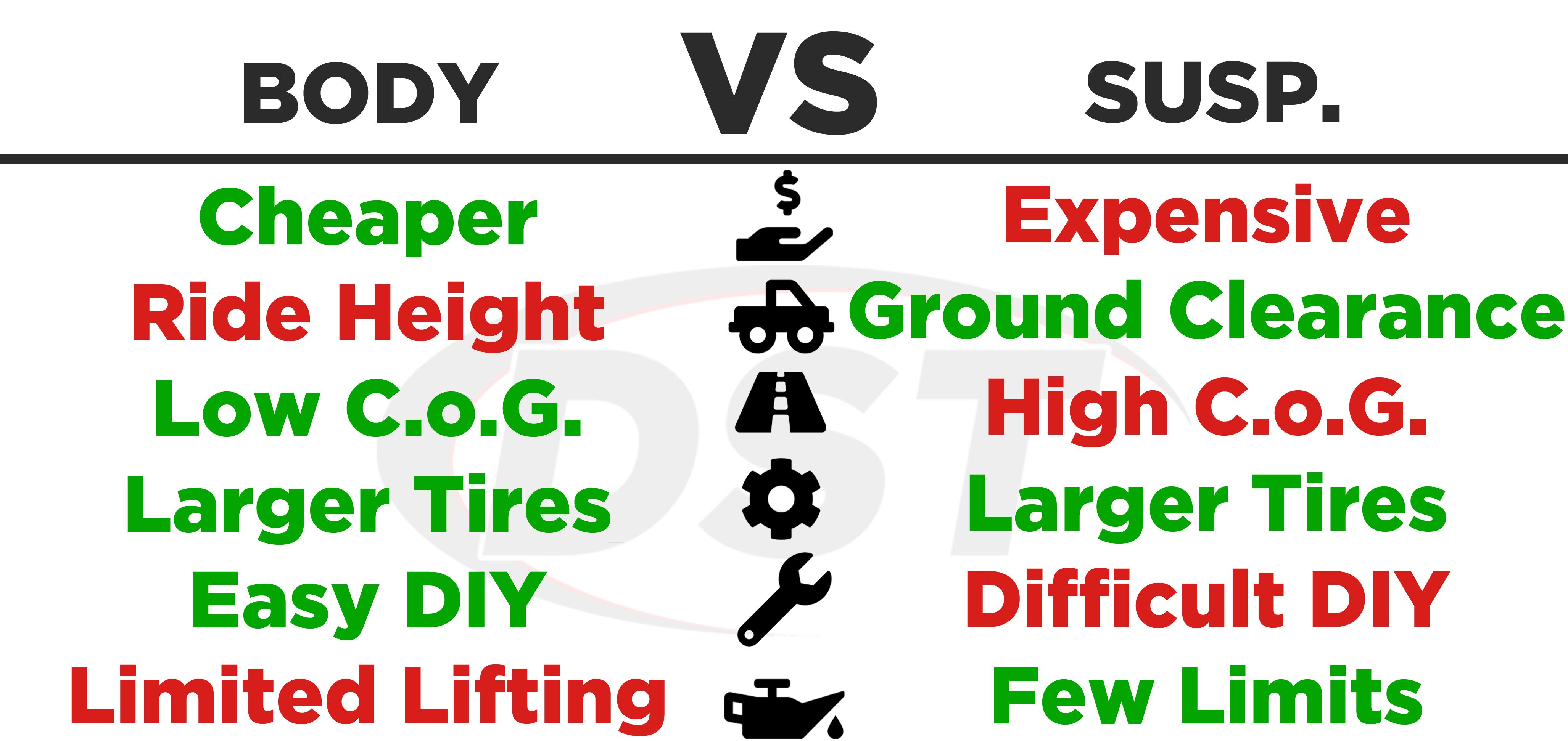 body lift vs suspension lift benefits