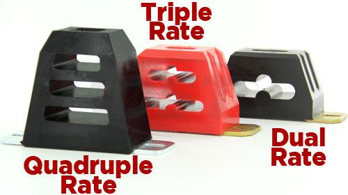 Dual, Triple, Quadruple Progressive Rate Bump Stops