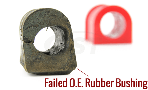 Polyurethane and Rubber Breakdown of Differences in Sway Bar Bushings