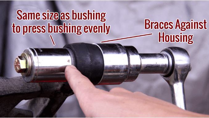 How-To Install a Bushing Without a Press | Suspension com