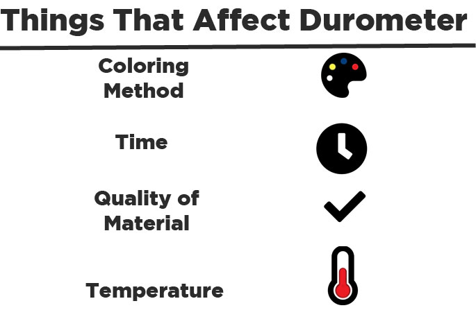 things that affect durometer