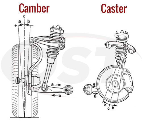 camber and caster adjustment kit