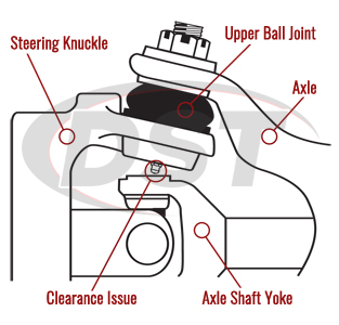 ford bronco ii front upper ball joint moog k8412t rh moog suspension parts com lower ball joint diagram ball joint diagram for 2006 ford taurus