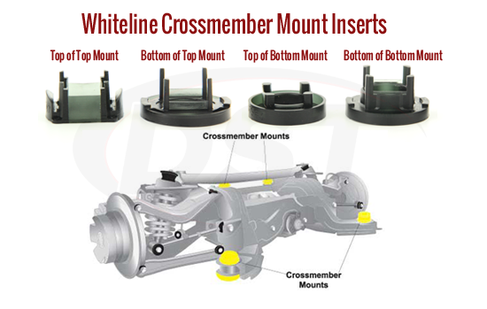 Crossmember Mount Inserts