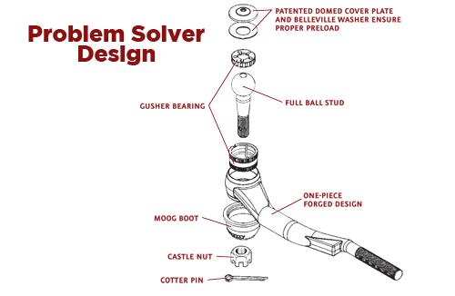 Moog Problem Solver Bulletins: ES3675