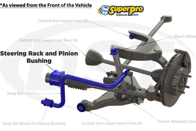 rack and pinion steering diagram