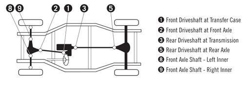 u-joint diagram