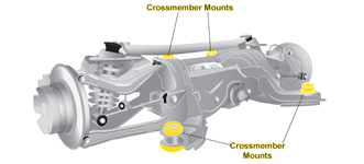 Crossmember Diagram