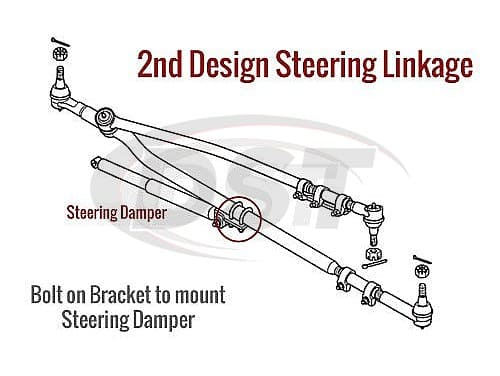 moog-packagedeal309 Front End Steering Rebuild Package Kit - 2nd Design Steering Linkage