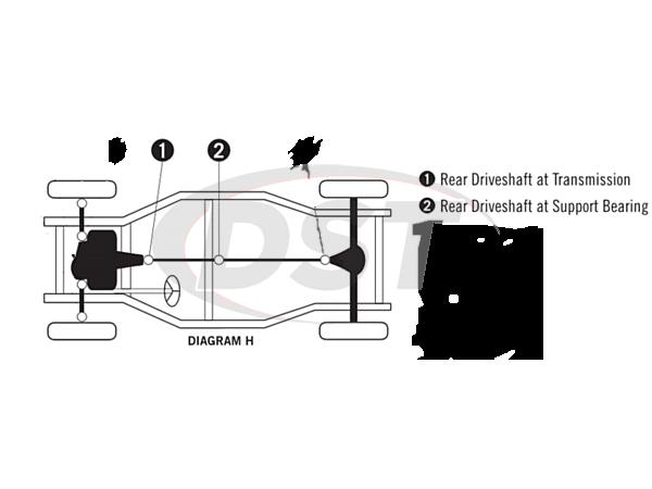 moog-ujoint-packagedeal1178 U Joint Package - Pontiac Torrent 4WD 2006