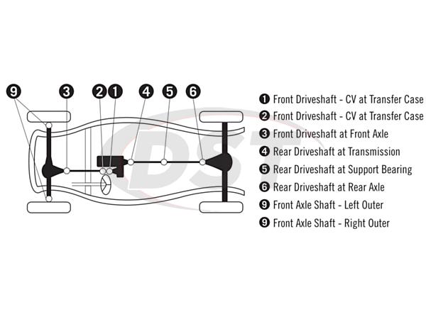 moog-ujoint-packagedeal137 U Joint Package - Dodge Ram 3500 4WD 05-06 (Except Turbo Diesel)