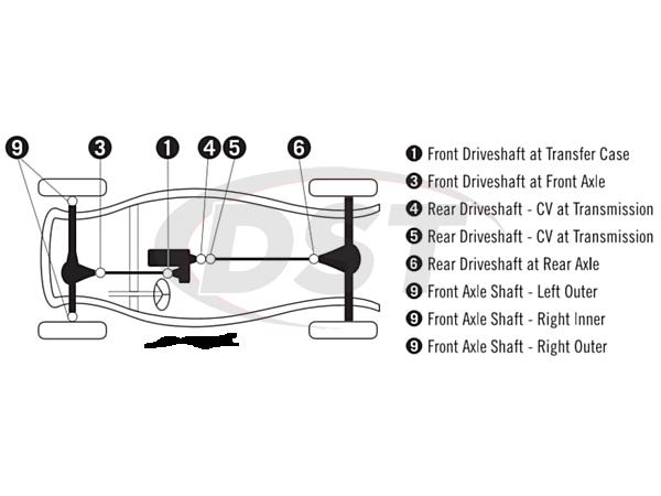 moog-ujoint-packagedeal435 U Joint Package - Ford Bronco II 4WD 84-85
