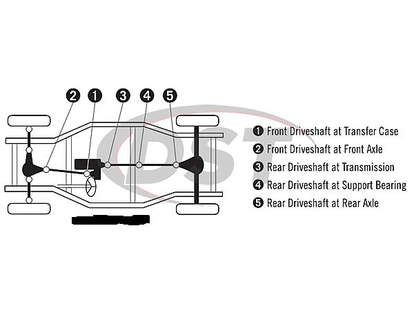 moog-ujoint-packagedeal619 U Joint Package - Chevrolet K2500 4WD 92-93