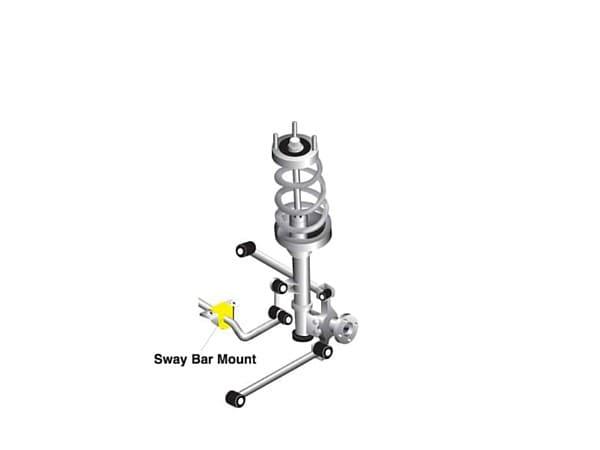 w22112 Rear Sway Bar Bushings - 18mm (0.70 inch)