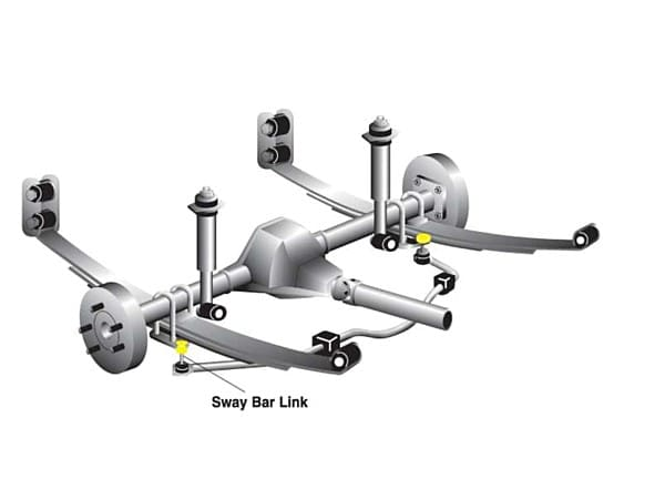 Rear Sway Bar Endlinks - Ford Bronco