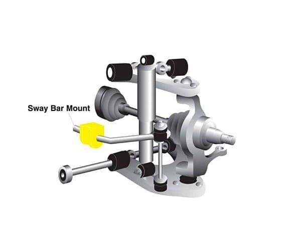 w23323 Front Sway Bar Bushings - 34mm (1.34 inch)