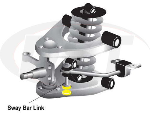 w23409 Front Lower Sway Bar Link Eyelet Bushings