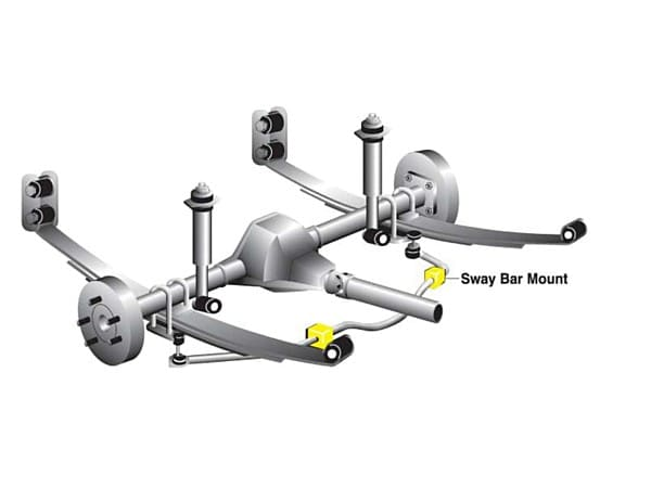 w23413 Rear Sway Bar Bushings 18.5mm (0.72 inch)