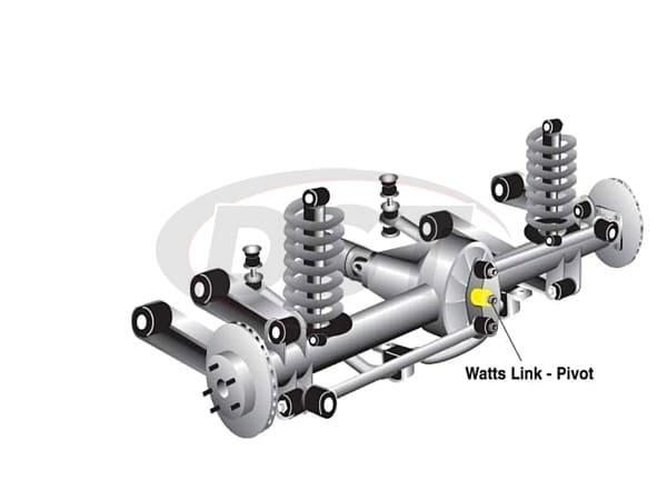 w81274 Rear Watts Link Bushings - Pivot Position