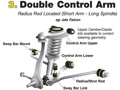 Control Arm