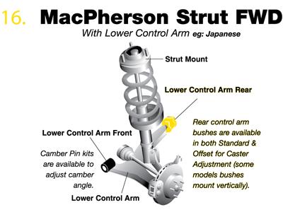 w53412 Front Lower Control Arm Bushings - Inner Rear Position
