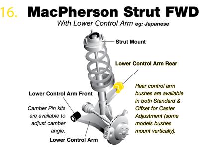 w53423 Front Lower Control Arm Bushings - Inner Rear Position