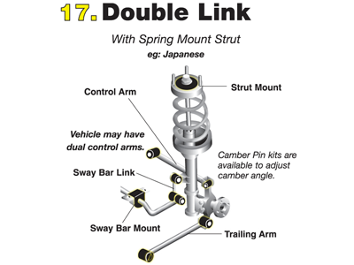w63350 Rear Trailing Arm Bushings - Front Position