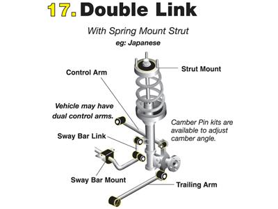 Trailing Arm Bushings Dodge Caliber W63350