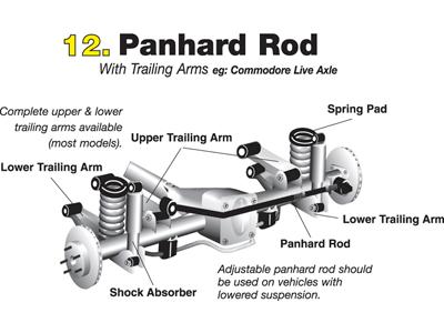 w83384 Rear Panhard Rod - Adjustable